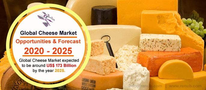 Global Cheese Market, Cheese Market, Hard Cheese Market in USA