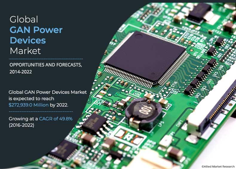 GaN Power Devices