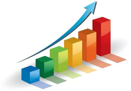 Analyse de la croissance future du marché des parfums d'intérieur, demande des entreprises