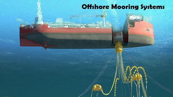 Future of Offshore Mooring Systems Market Along with Global
