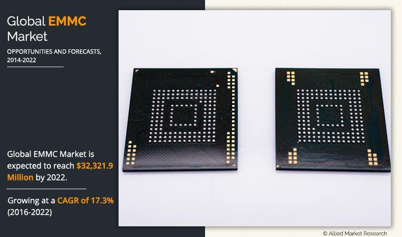 Marché des cartes multimédias intégrées (eMMC)