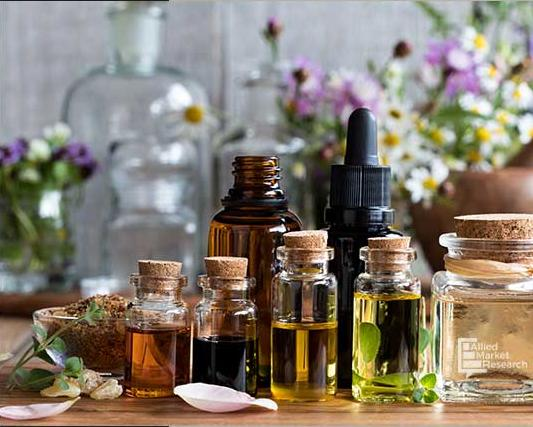 Essential Oils Market