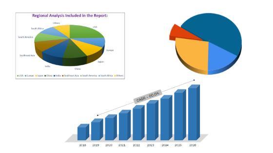 Food Minerals Market Great Growth| Dangote Industries, Waitaki