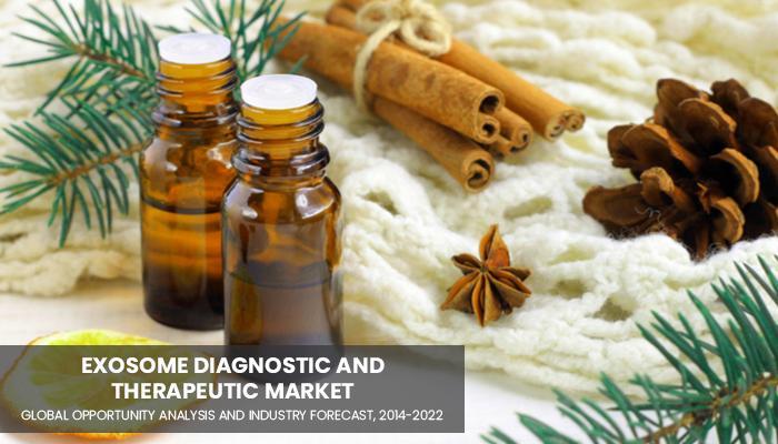 Marché diagnostique et thérapeutique des exosomes
