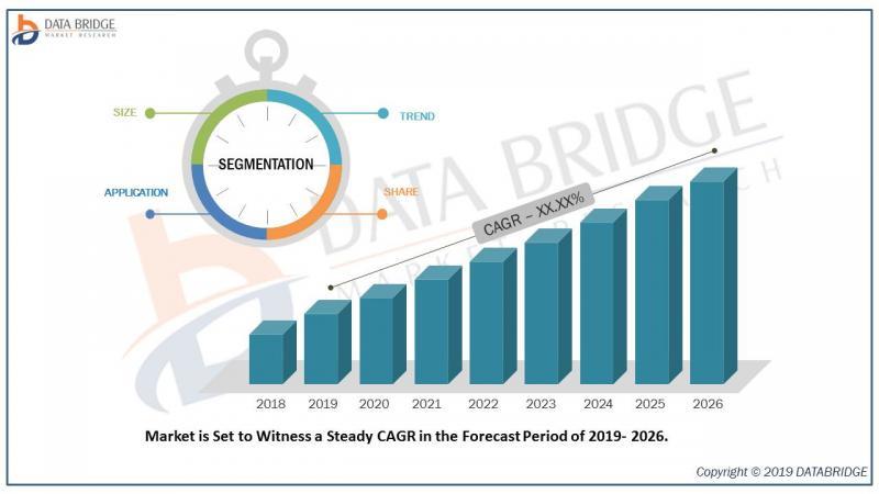 Marché des barres énergétiques et nutritionnelles 2020: aperçu, tendances,