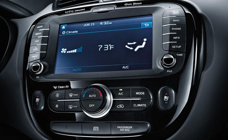 Climate Control System For Commercial Vehicle Market