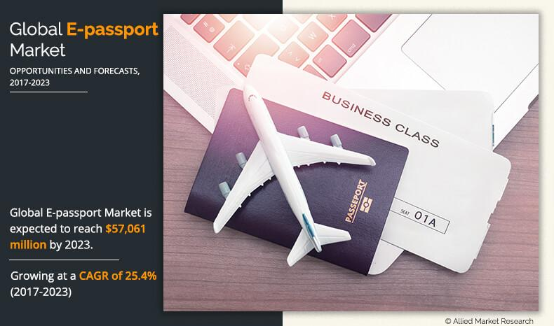 E-passport Market