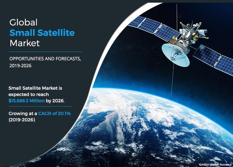 Small Satellite Market
