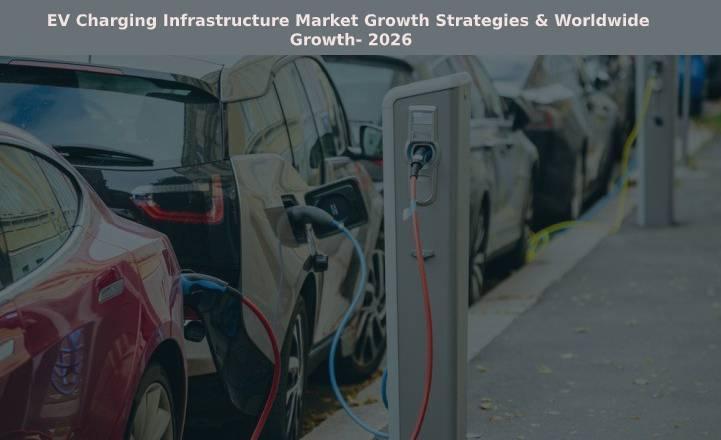 EV Charging Infrastructure Market Growth Strategies & Worldwide Growth- 2026
