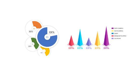 Le marché de l'analyse nutritionnelle est florissant | NutriData, MenuSano,