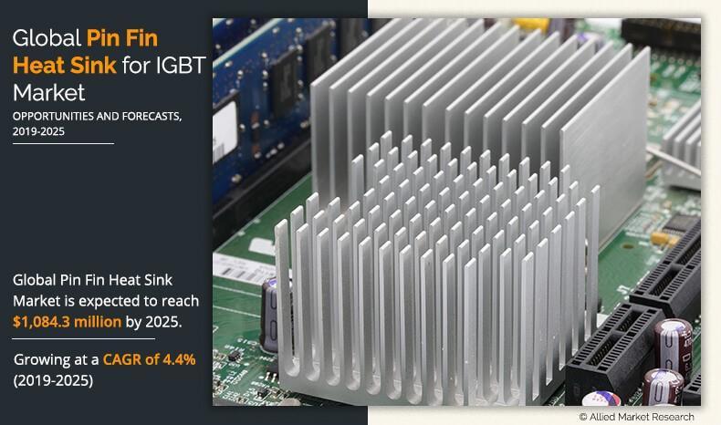 Pin Fin Heat Sink for IGBT