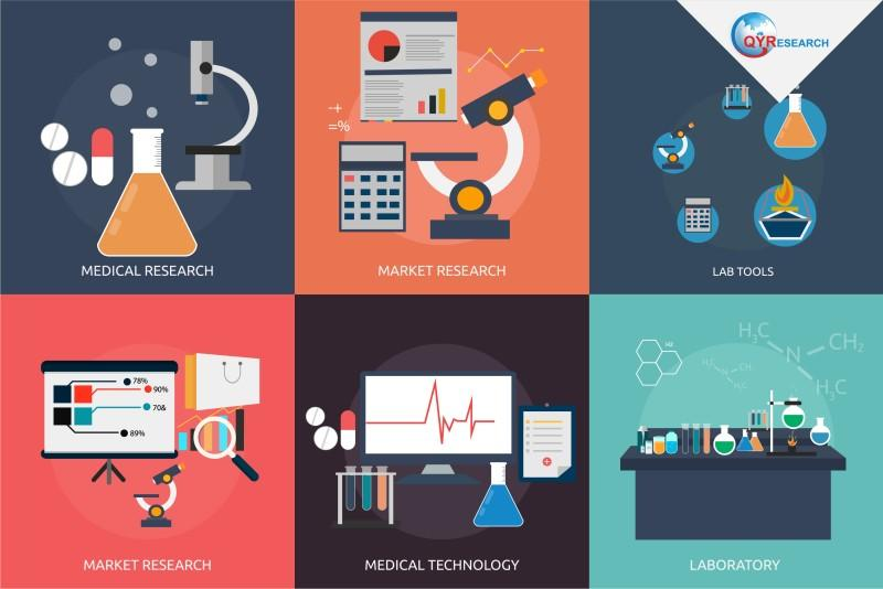 Electrical Stimulators Market Investment Studies 2020-2026