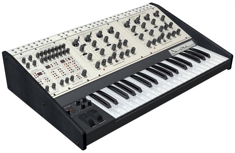 Music Synthesizers Market Report: Global, Regional and Country