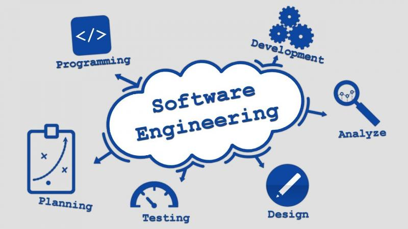 Software Engineering Market Triggers Massive Growth