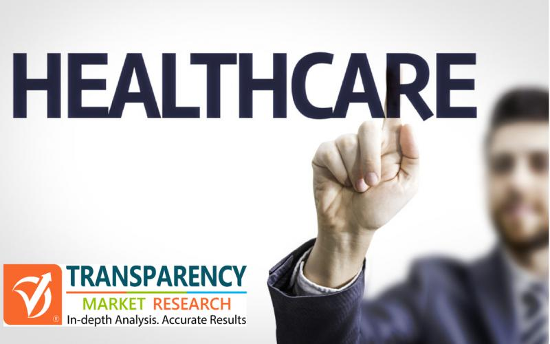 HIV Self-test Kits Market Report Examines Growth Overview