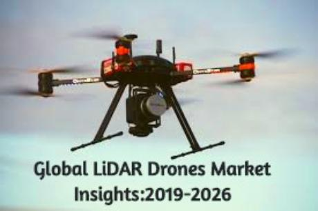 Global LiDAR Drones Market Insights:2019-2026