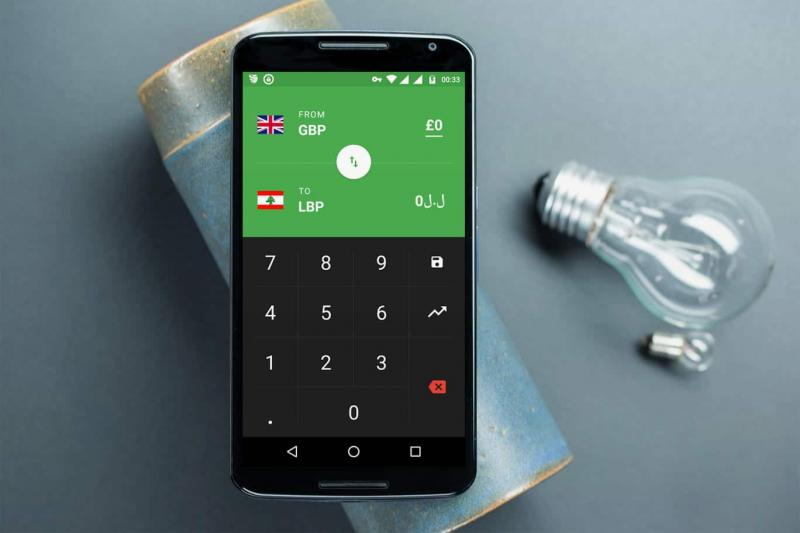 Global Currency Converter Apps Market, Top key players