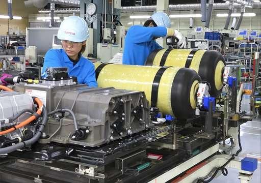 Hydrogen Fuel Cells Market