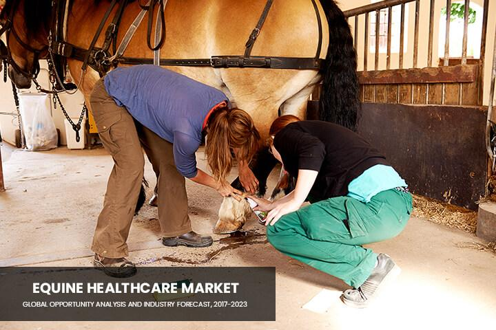 Equine Healthcare Market