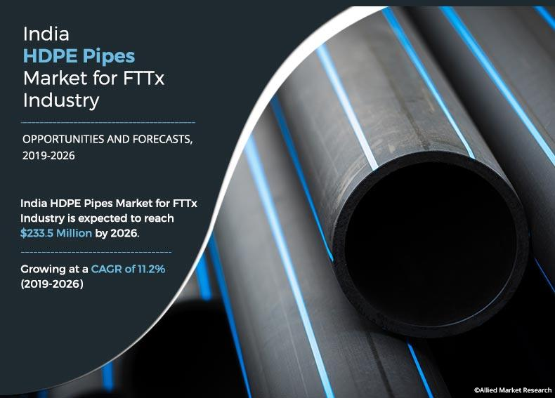 Inde HDPE Pipes Market