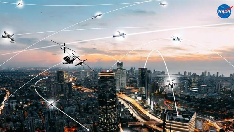 North-American Urban Air Mobility Market