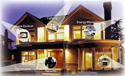 ZigBee Home Automation Market 2019 by Top Growing Companies -
