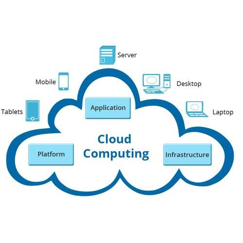 Impressive Growth of Global Cloud Computing Services Market