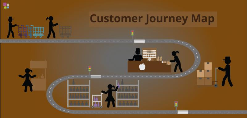 Emphatic Growth in Customer Journey Mapping Software Market