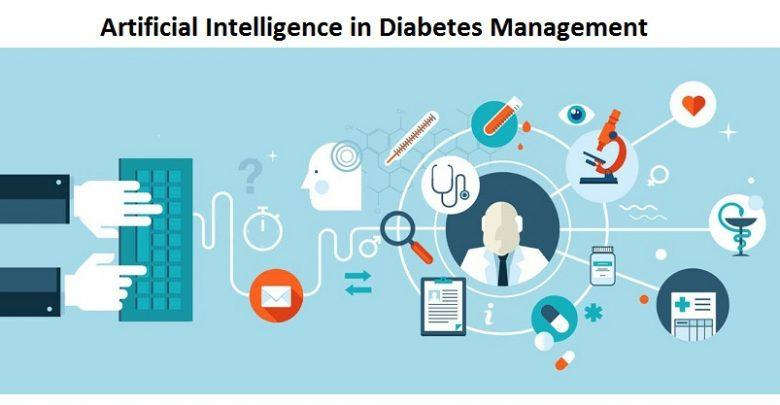 Artificial Intelligence in Diabetes Management Market Growth