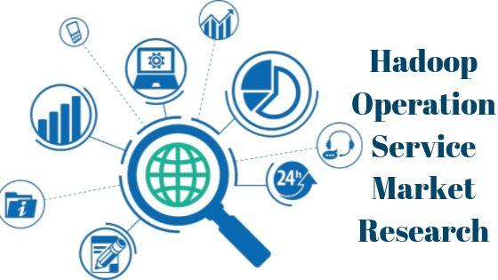 Hadoop Operation Service Market 2020