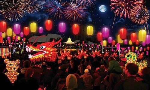 Creative Fireworks Market Regional Forecast 2019 | Standard