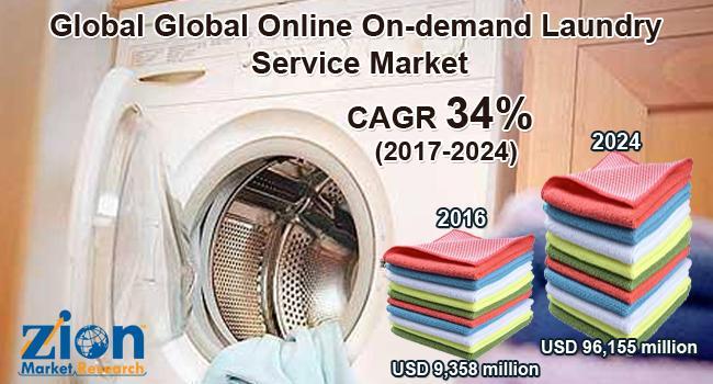 Global Online On-Demand Laundry Service Market on Target