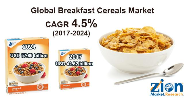 Global Breakfast Cereals Market on Target to Reach US$ 57.86