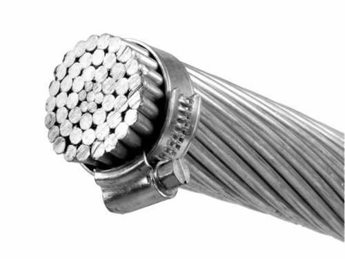 Aluminum Conductors Market