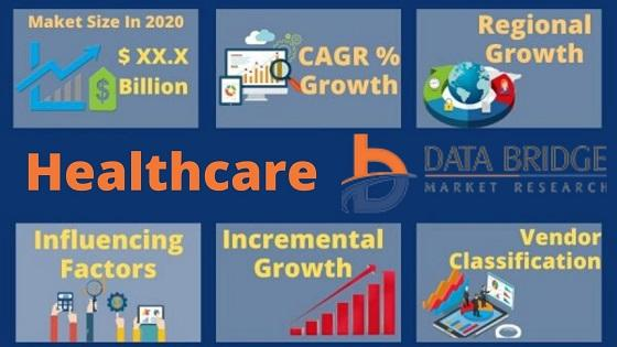 About Data Bridge Market Research: An absolute way to forecast what future holds is to comprehend the trend today! Data Bridge set