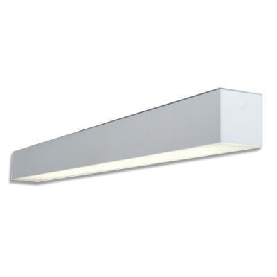 LED Linear Fixtures Market