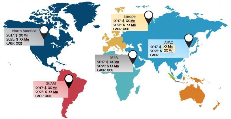 Single Phase UPS Market to 2027