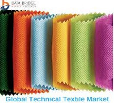 The Global Technical Textile Market - Industry Trends and Forecast to 2026