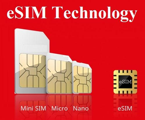 eSIM Technology Market