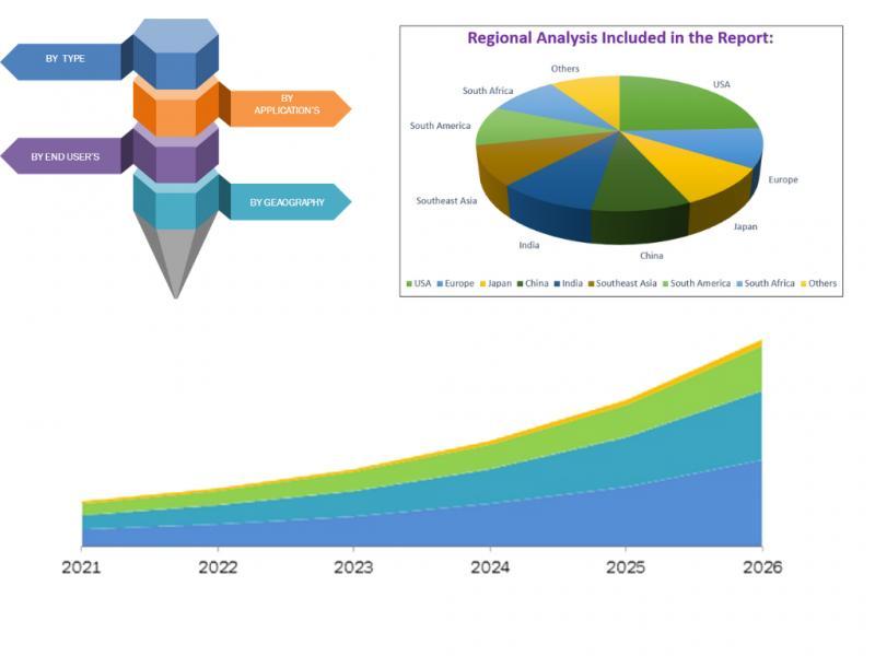 Le marché des tuyaux flexibles est en plein essor | Pipeline FlexSteel