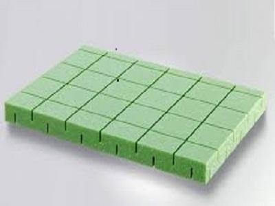Global Composites Core Materials Market Analysis 2020 3A