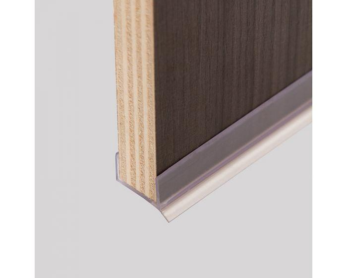 Furniture Sealing Strips Market Brief Analysis 2019 | 3M,