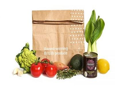 Online Recipe Box Delivery Service Market