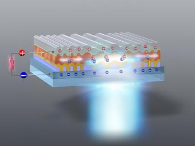 Semiconductor Laser Market