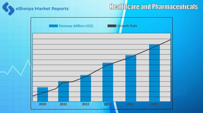 The global cardiac holter monitor market