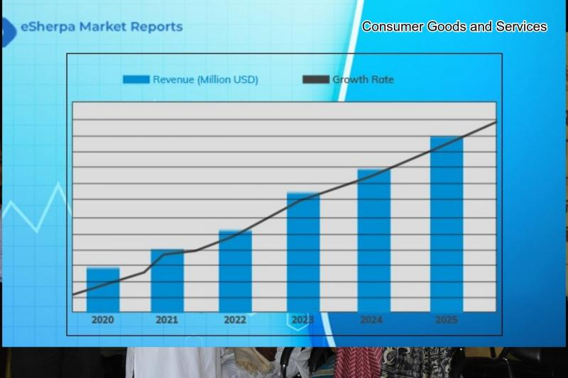 The global baby carrier market