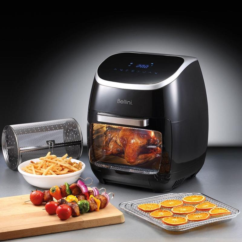 Air Fryer Market Outlook: Poised For a Strong 2020 | Avalon Bay,