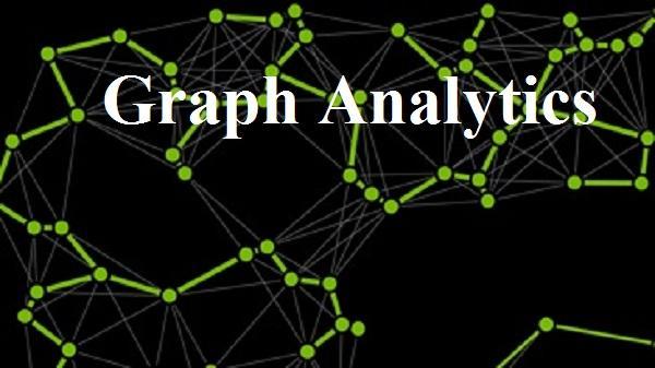 Graph Analytics Market