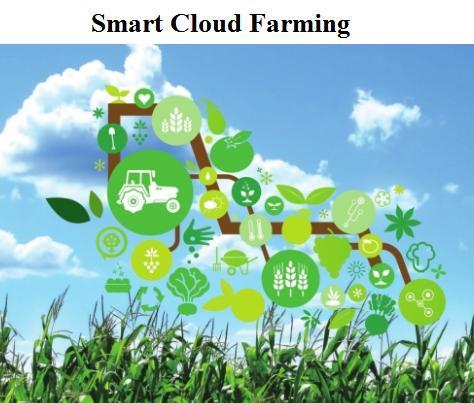 Smart Cloud Farming Market