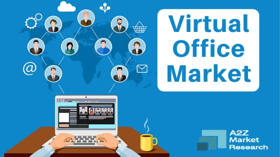 Here' How Virtual Office Market is Growing through 2020-2027